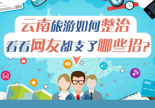 云南旅游如何整治,看看网友都支了哪些招?