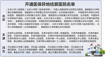 京津冀47家医院开通医保异地结算