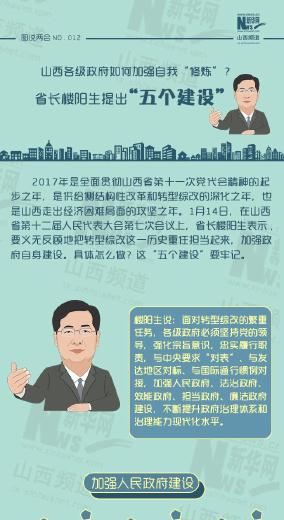 """【图说两会】山西各级政府如何加强自我""""修炼""""?省长楼阳生提出""""五个建设"""""""