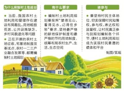 河南将有序编制农村土地利用规划 让规划成为村民意愿载体