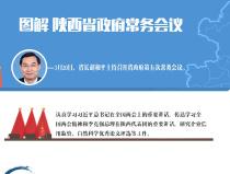 图解|胡和平主持召开陕西省政府第五次常务会议