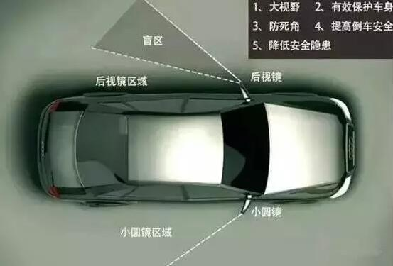 老司机告诉你,汽车后视镜上小圆镜要不要装?