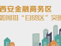 """西安金融商务区如何借""""自贸区""""突围"""