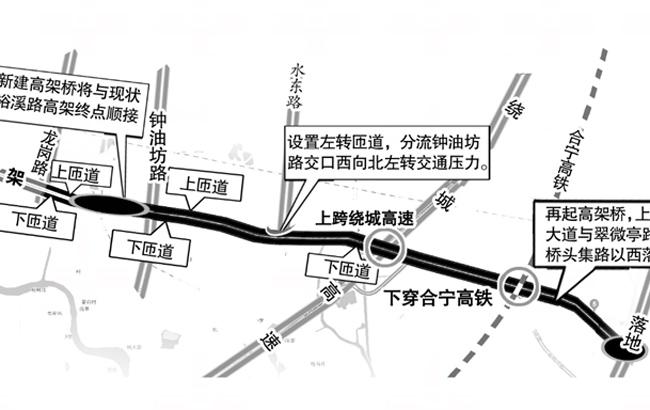 合肥两座高架桥将延长 阜阳北路高架春节前启动北延