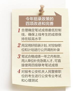 今年河北省计划招录公务员6422名