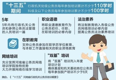 加快知识更新 河南省对公务员培训提出明确要求