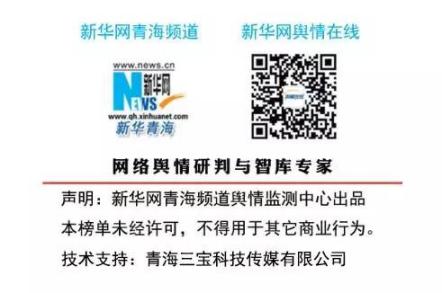 """【青海政务微信影响力排行榜】""""青海统战""""进前三 交管出行热点多"""