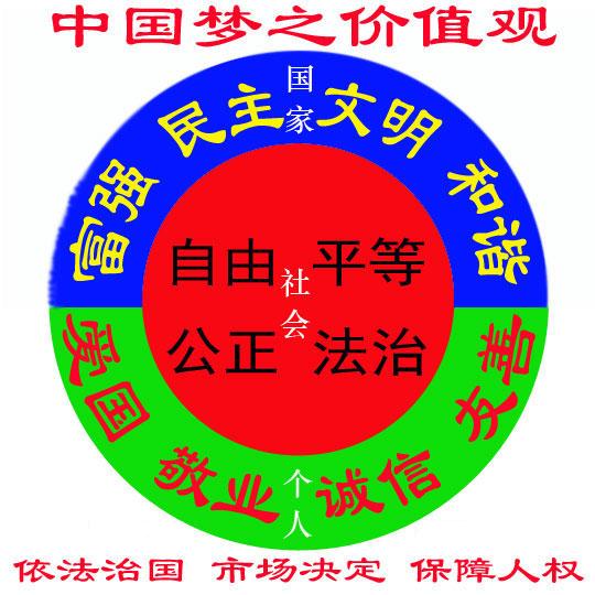 是社会主义现代化国家经济建设的应然状态,是中华民族梦寐以求的美好
