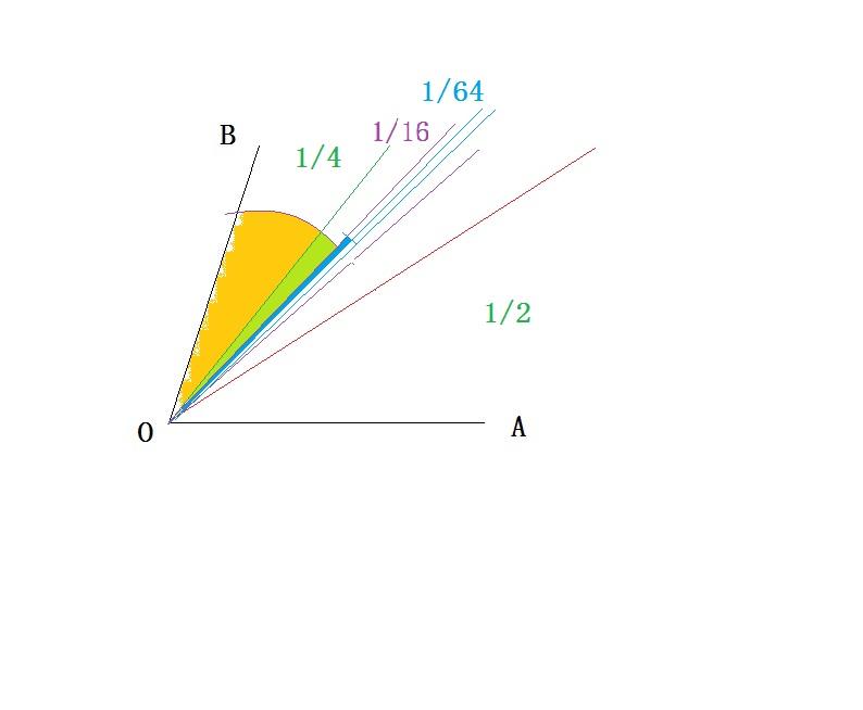 用尺和规三等分任意角的最新方法