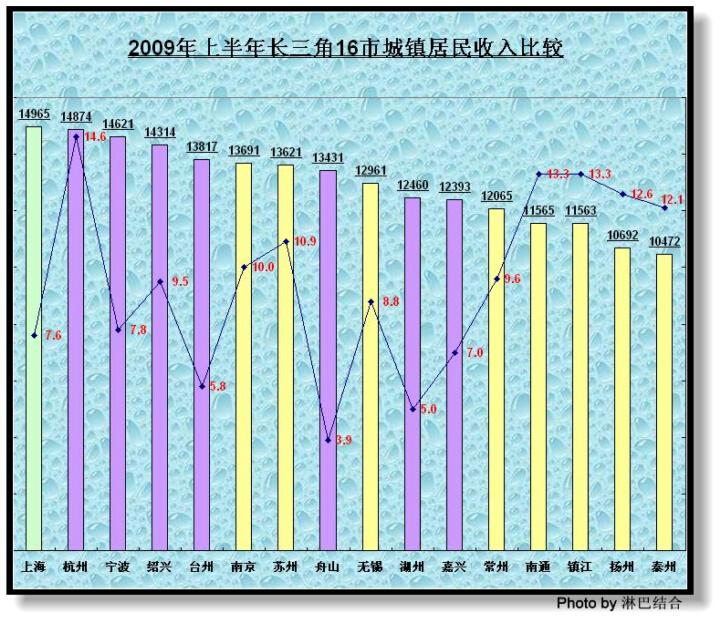 2009年国庆阅兵_2009国庆大阅兵_2009年居民收入