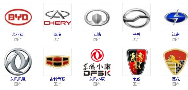国产汽车的标志是什么
