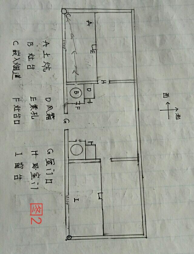 描述:土坯房火炕灶台结构图